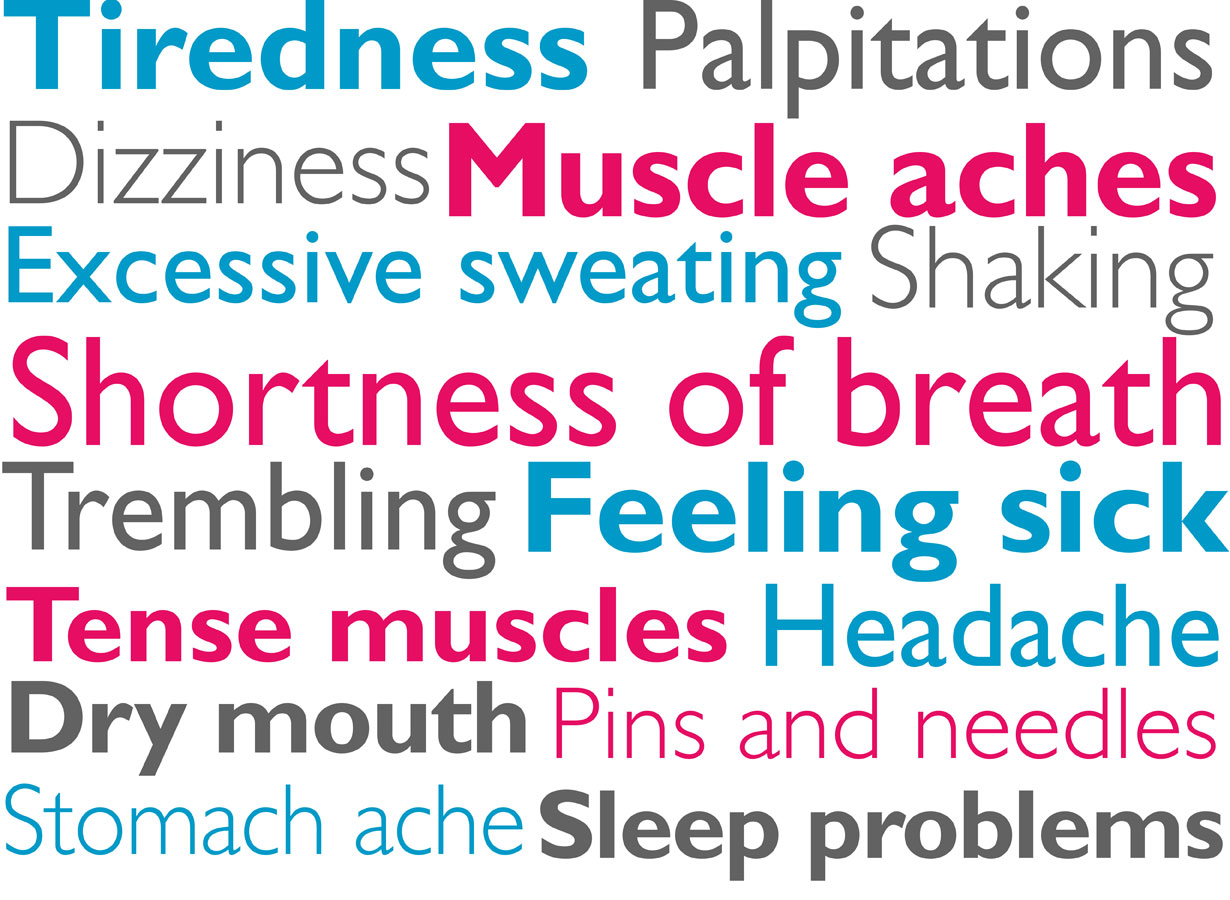Wordcloud: tiredness, problems sleeping, panic attacks, headaches, losing interest in sex, feeling nauseous, chest pains, high blood pressure, difficulty breathing