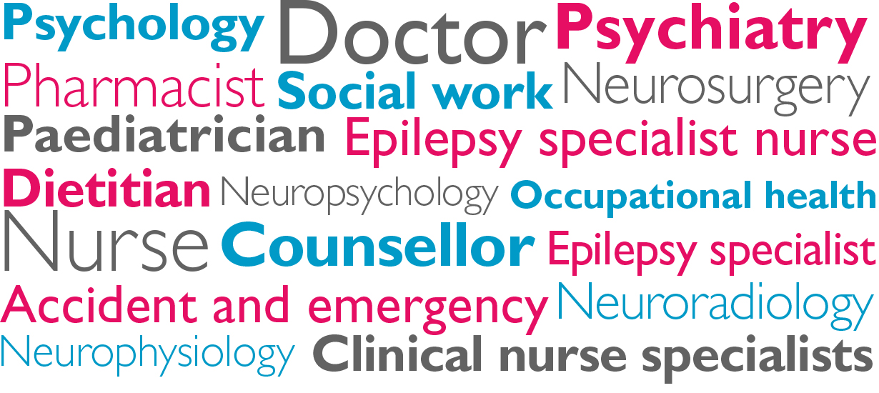 Word cloud: Psychology, Psychiatry, Epilepsy specialist nurse, Social work, Occupational health, Paediatrician, Doctor, Nurse ,Counsellor, Accident and emergency, Pharmacist, Epilepsy specialist, Neuropsychology, Dietitian, Neuroradiology, Clinical nurse specialists, Neurophysiology, Neurosurgery